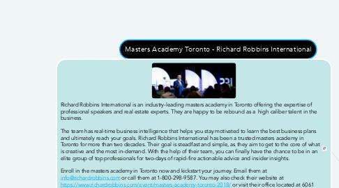 Mind Map: Masters Academy Toronto - Richard Robbins International