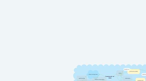 Mind Map: Comunicación en  masas