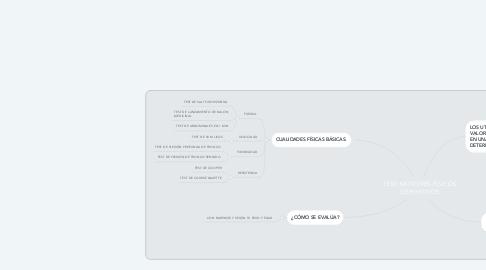 Mind Map: TEST MOTORES-FÍSICOS DEPORTIVOS