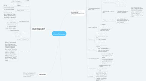 Mind Map: La investigacion de la comunicación de masas