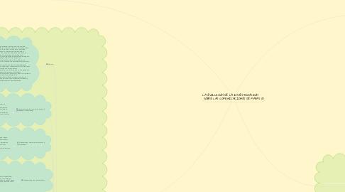 Mind Map: LA EVOLUCIÓN DE LA INVESTIGACIÓN      SOBRE LAS COMUNICACIONES DE MASAS (1)