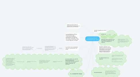 Mind Map: La investigación de comunicación de  masas
