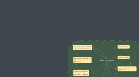 Mind Map: Mapas estratégicos