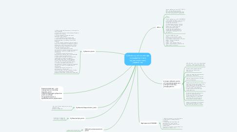 Mind Map: Субъекты учета в секторе государственного (муниципального) управления