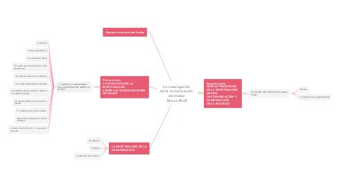 Mind Map: La investigación  de la comunicación  de masas  Mauro Wolf