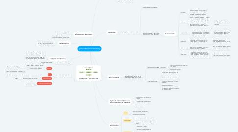 Mind Map: gezondheidsbevordering