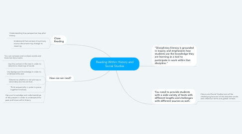 Mind Map: Reading Within History and Social Studies
