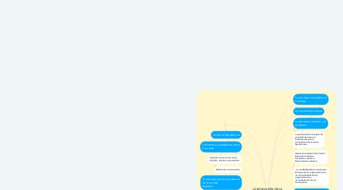 Mind Map: LA EVOLUCIÓN DE LA INVESTIGACIÓN SOBRE LAS COMUNICACIONES DE MASAS