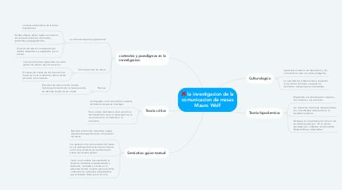 Mind Map: la investigacion de la comunicacion de masas Mauro Wolf