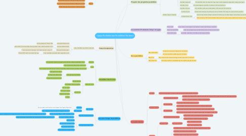 Mind Map: Upaya Pembaharuan Pendidikan Nasional