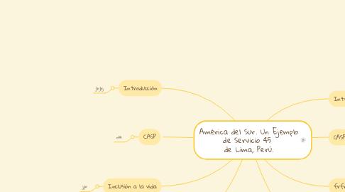 Mind Map: América del Sur. Un Ejemplo de Servicio 45  de Lima, Perú.