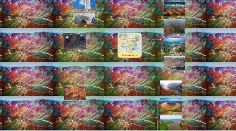 Mind Map: Географія Китаю