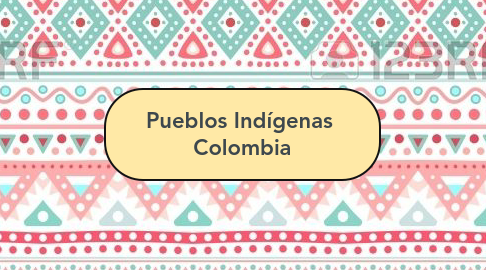 Mind Map: Pueblos Indígenas  Colombia