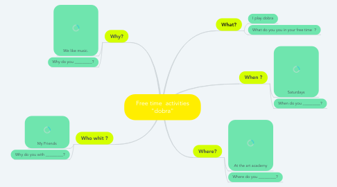 "Mind Map: Free time  activities ""dobra"""