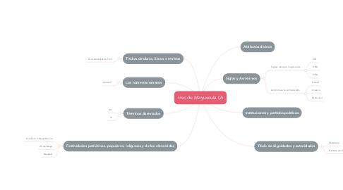 Mind Map: Uso de Mayúscula (2)