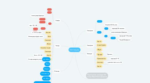 Mind Map: Мій тиждень