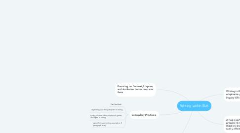 Mind Map: Writing within ELA
