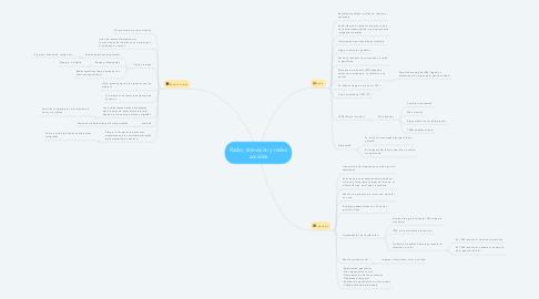 Mind Map: Radio, televisión y redes sociales