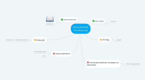 Mind Map: электронные технологии