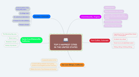 Mind Map: TOP 5 HAPPIEST CITIES  IN THE UNITED STATES