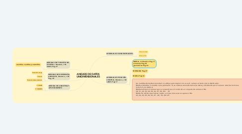 Mind Map: Investigación.1