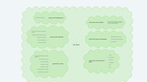 Mind Map: Silo Bolsa