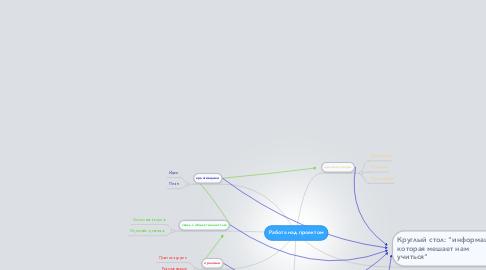 Mind Map: Работа над проектом