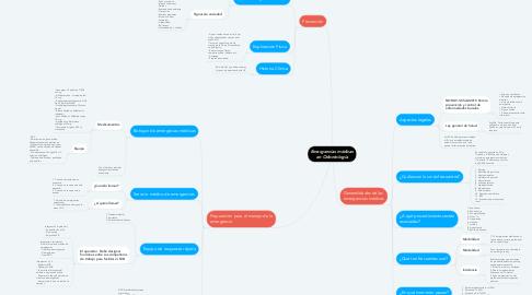 Mind Map: Emergencias médicas en Odontología