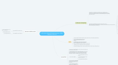 Mind Map: การบริหารจัดการด้านเทคโนโลยีสารสนเทศและการสื่อสาร  กรมทรัพยากรน้ำบาดาล