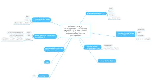 Mind Map: Hvordan bidrager drivhusgasser til opvarmning af jorden, og hvordan kan vi reducere udledningen af drivhusgasser