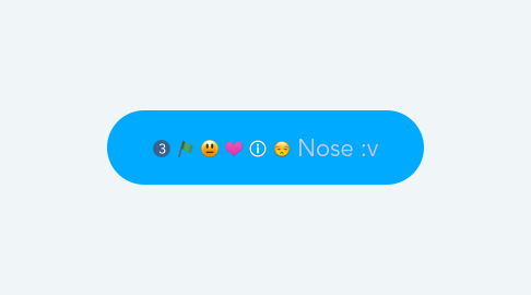 Mind Map: Nose :v
