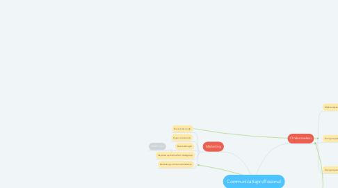 Mind Map: Communicatieproffesional