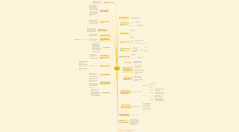 Mind Map: PROCESOS COGNOSCITIVOS MOMENTO 2 DISEÑO DE LA INVESTIGACIÓN