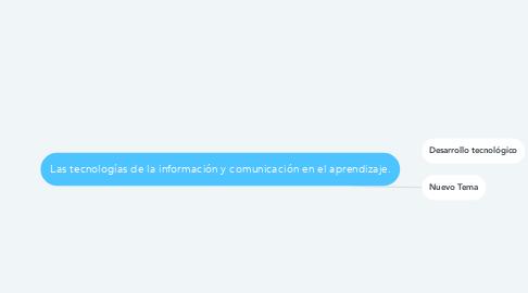 Mind Map: Las tecnologías de la información y comunicación en el aprendizaje.