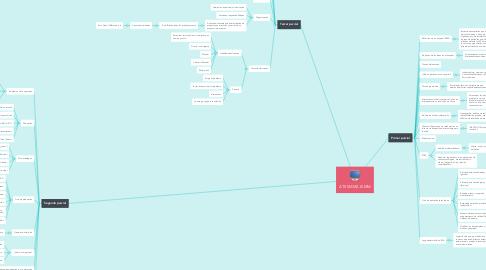 Mind Map: ATS 5MM2 JEMM