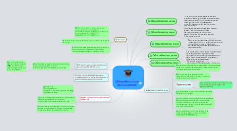 Mind Map: Обособленные приложения