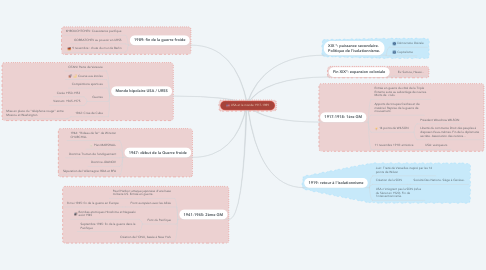 Mind Map: USA et le monde 1917-1989