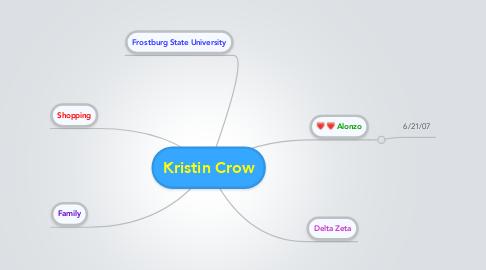 Mind Map: Kristin Crow