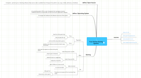 Mind Map: Traci Stanley Gaming Systems