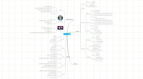 Mind Map: Katiana PCs