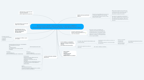 Mind Map: Revisiones de la OCDE  sobre la Evaluación en Educación MÉXICO  Paulo Santiago, Isobel McGregor, Deborah Nusche,  Pedro Ravela y Diana Toledo