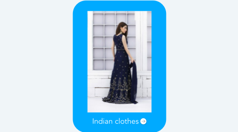Mind Map: Indian clothes
