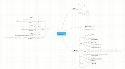 Mind Map: Andre Wheeler PCs