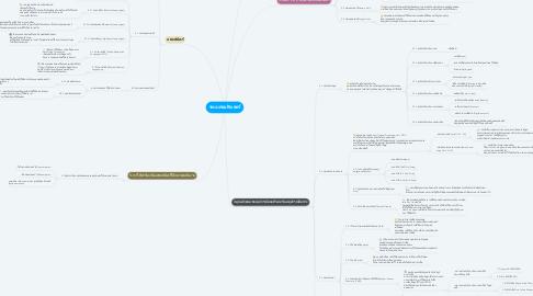 Mind Map: ระบบคอมพิวเตอร์
