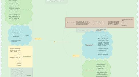 Mind Map: Enfermedades por S. aureus