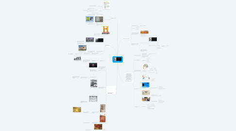 Mind Map: History TOK