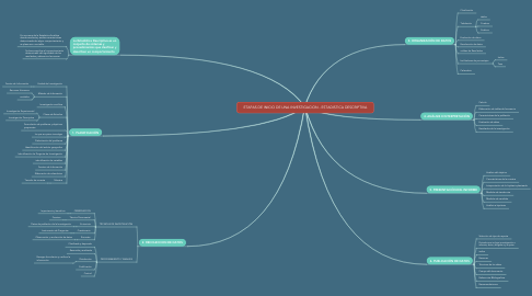 Mind Map: ETAPAS DE INICIO DE UNA INVESTIGACION - ESTADISTICA DESCRIPTIVA