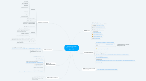 Mind Map: Recherche von Open Educational Resources (kurz: OER)