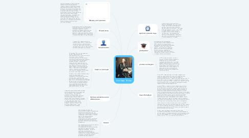Mind Map: Леонард Эйлер