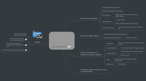 Mind Map: Bernhard Drumel
